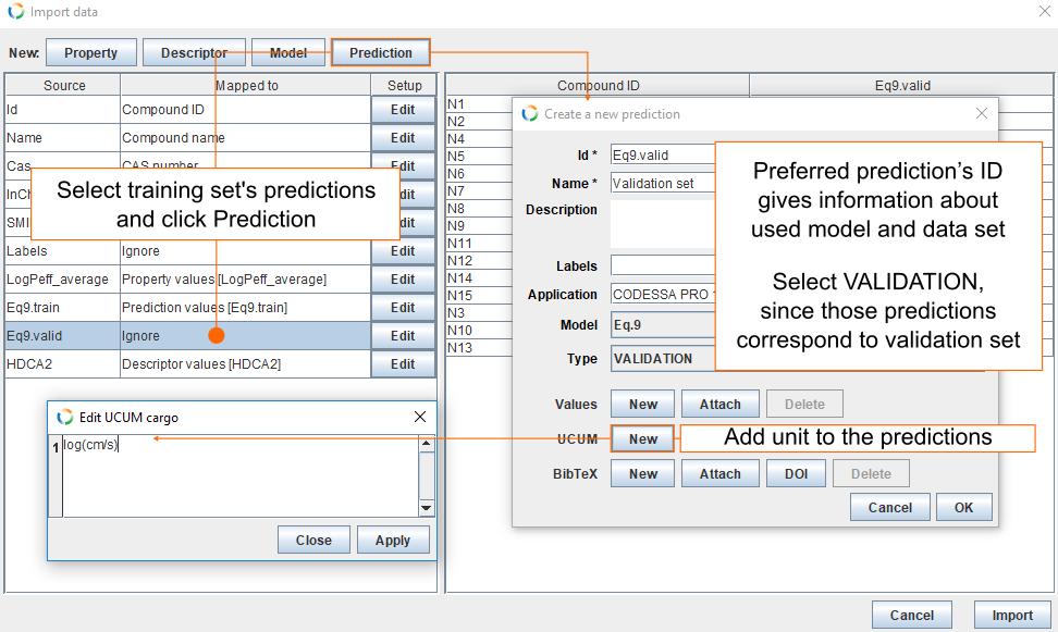 Validation set predictions